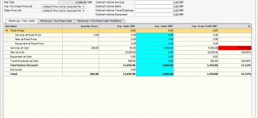 calculation of margin